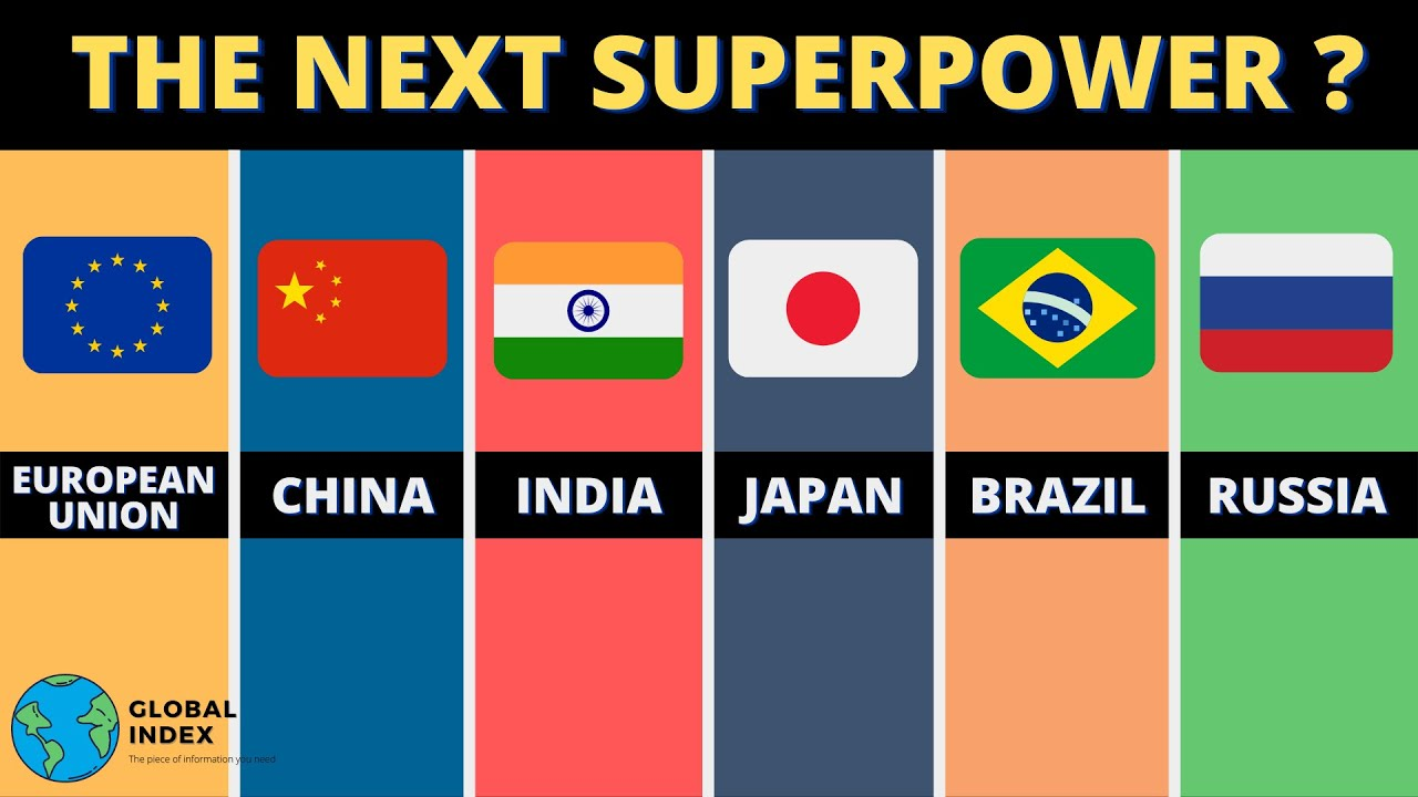 The Definition of Power Today: The Next Economic Superpower
